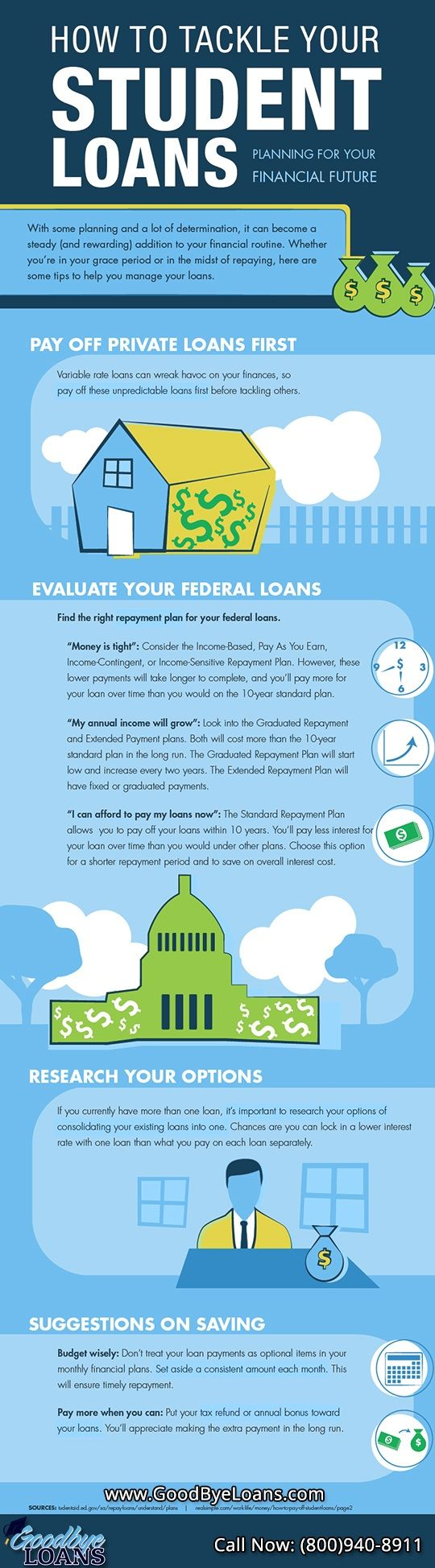 Pin By Adelio Axelle On Projects To Try Student Loan Forgiveness Student Loans Student Loan Repayment