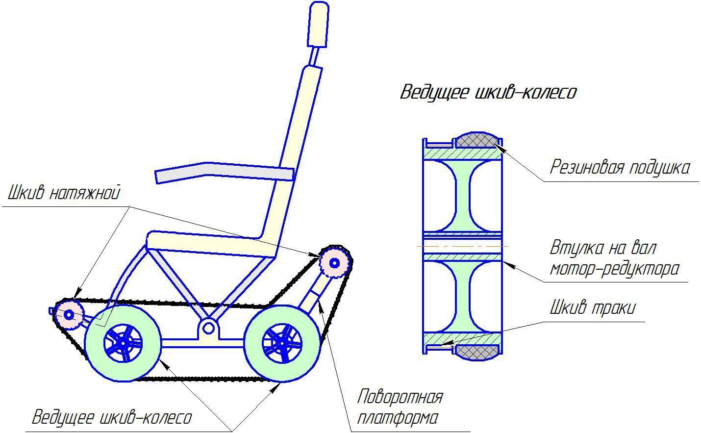 чертежи инвалидная коляска своими руками алех инвалидные