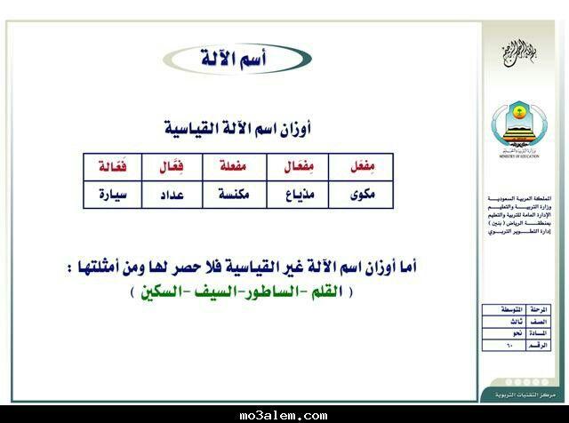 Pin By Yaser On البدل Arabic Language Language