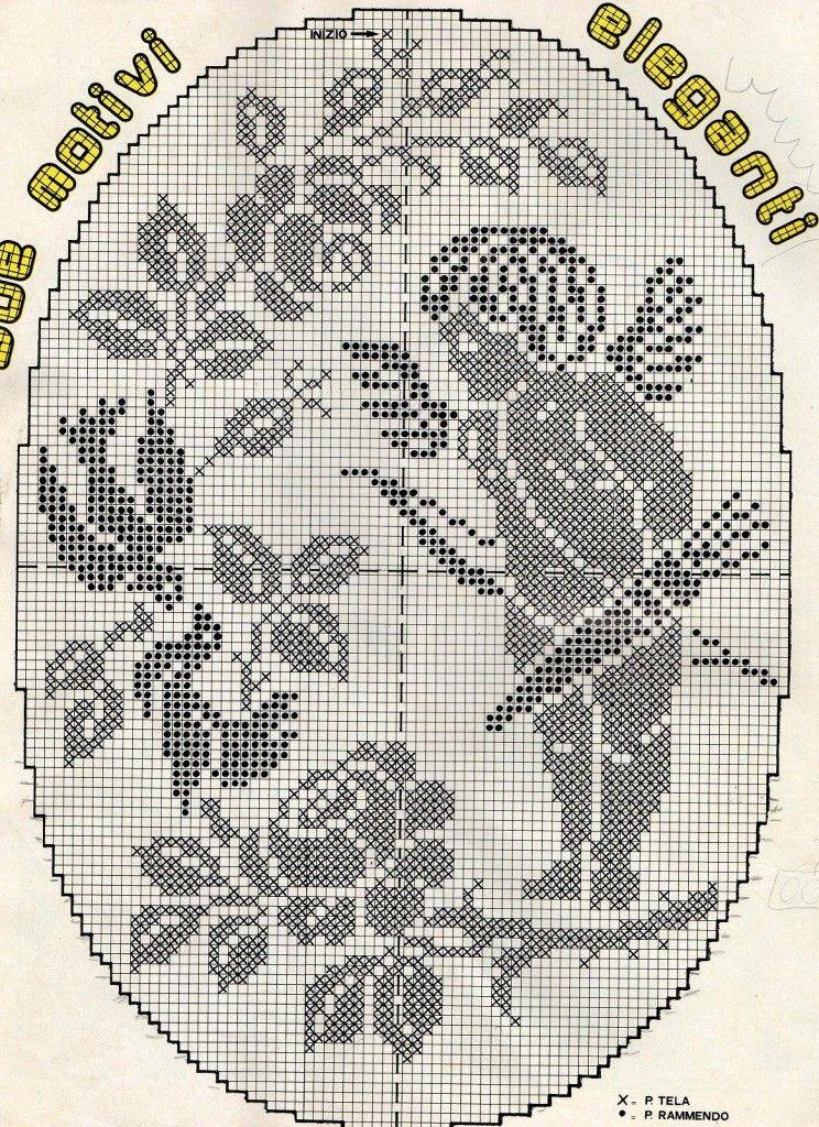 Schemi Di Uncinetto Filet Angeli E Putti Only Angels Crochet
