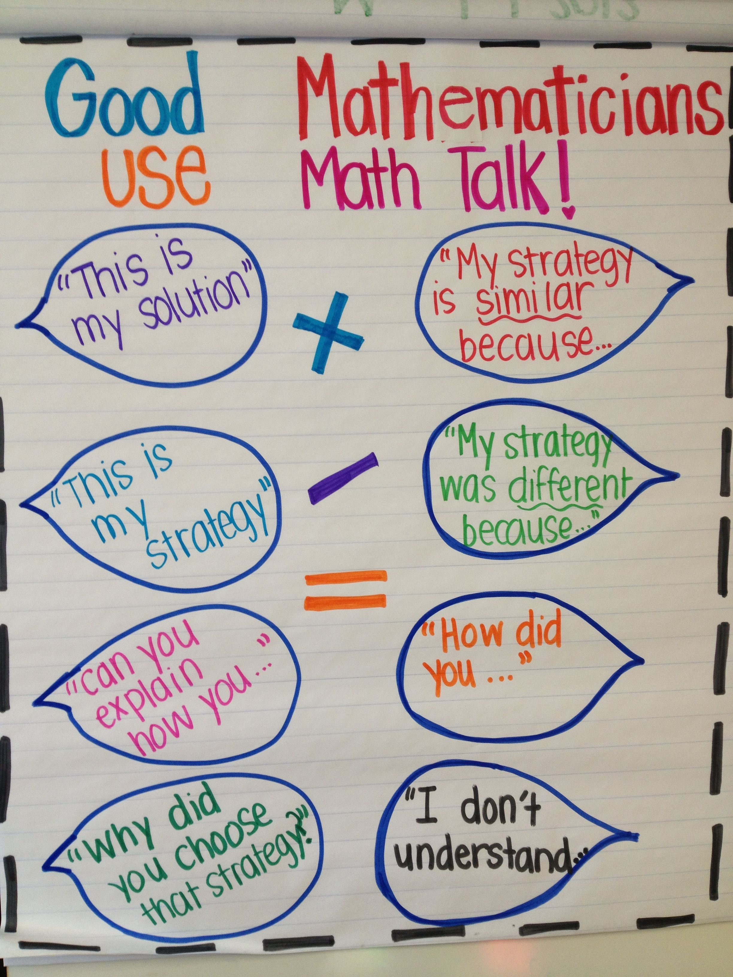 Math Talk For The Primary Classroom