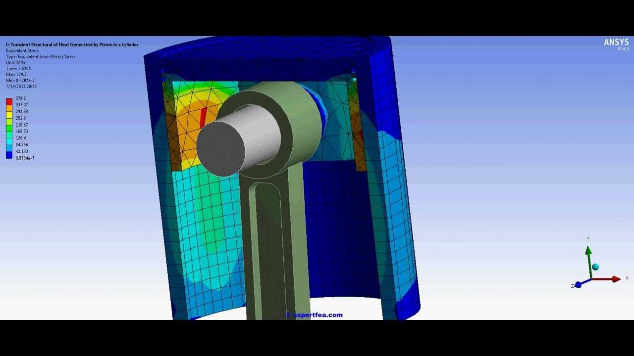 Ansys Workbench Transient Structural FEA of Heat Generated Between