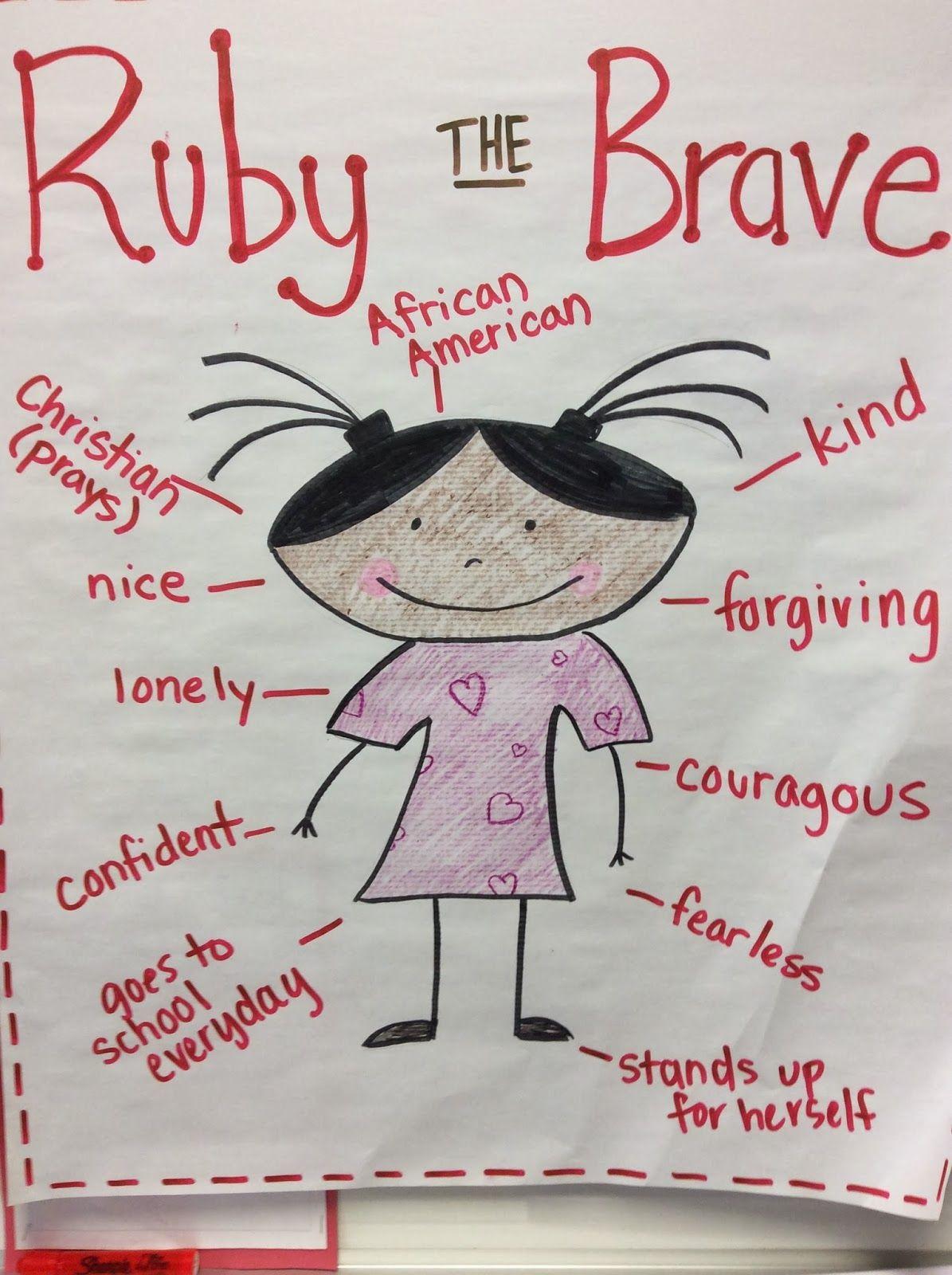 Brainstorming Ruby Bridge S Characteristics For Black