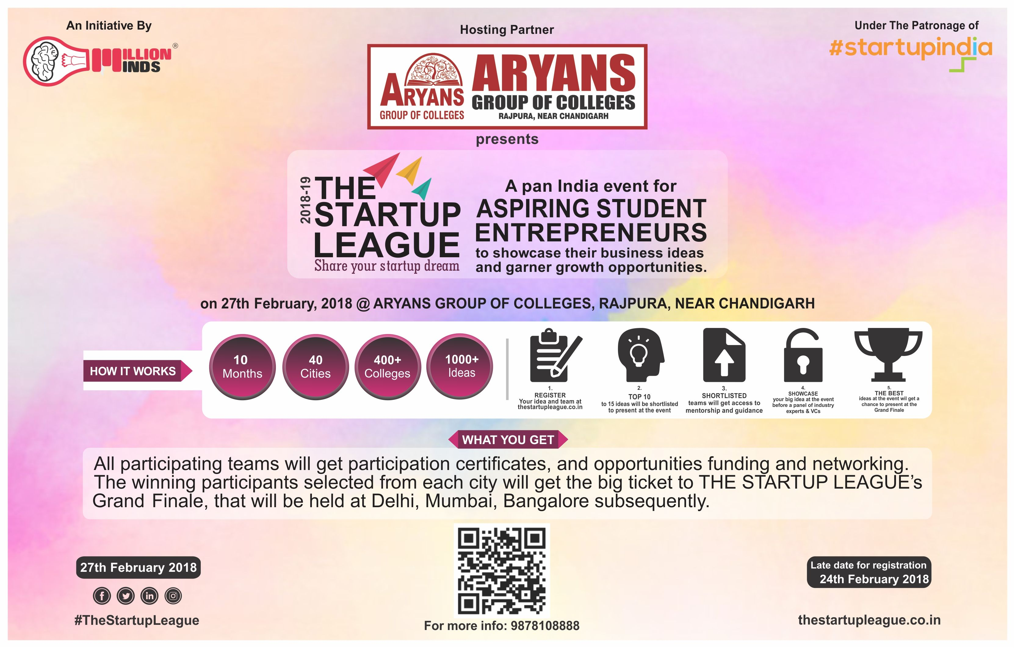 To aspire student Entrepreneurs to showcase their business ideas