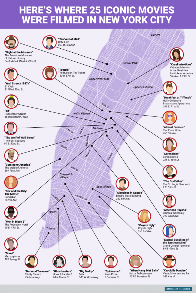 bi_graphics_nyc-movie-map | Movies | Pinterest | New York, Nyc and ...