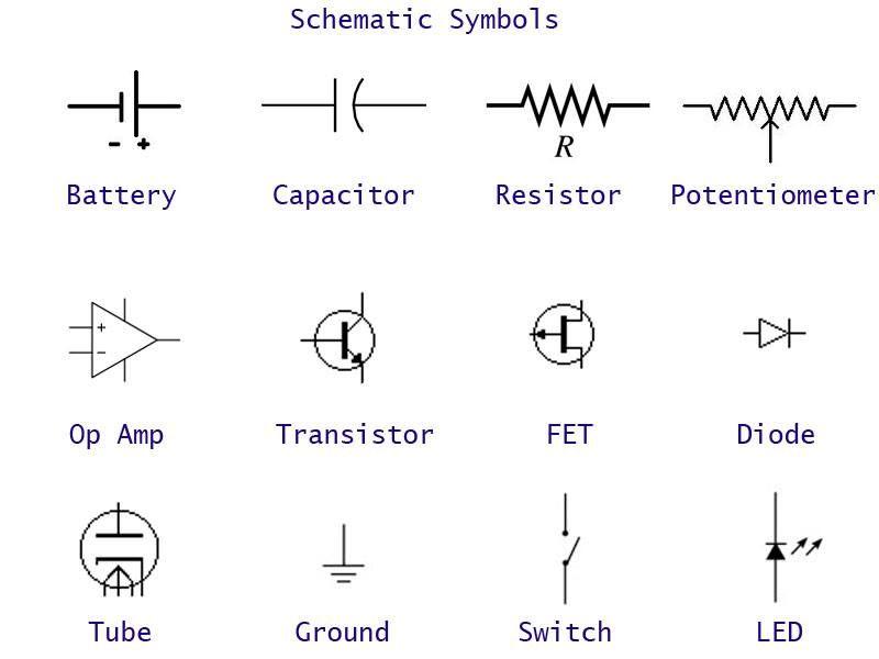 Smbolos De Electrnica  TipS Para Mecnicos