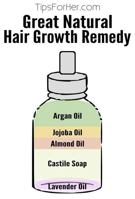 Dieses natürliche Heilmittel lässt Ihr Haar länger und schneller wachsen, während es …