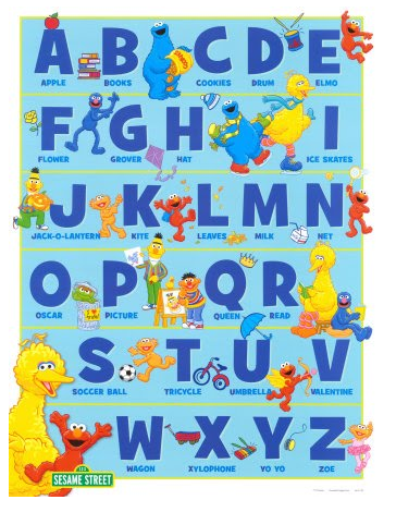 Sesame Street Alphabet Is Being Used In The Baby S Room