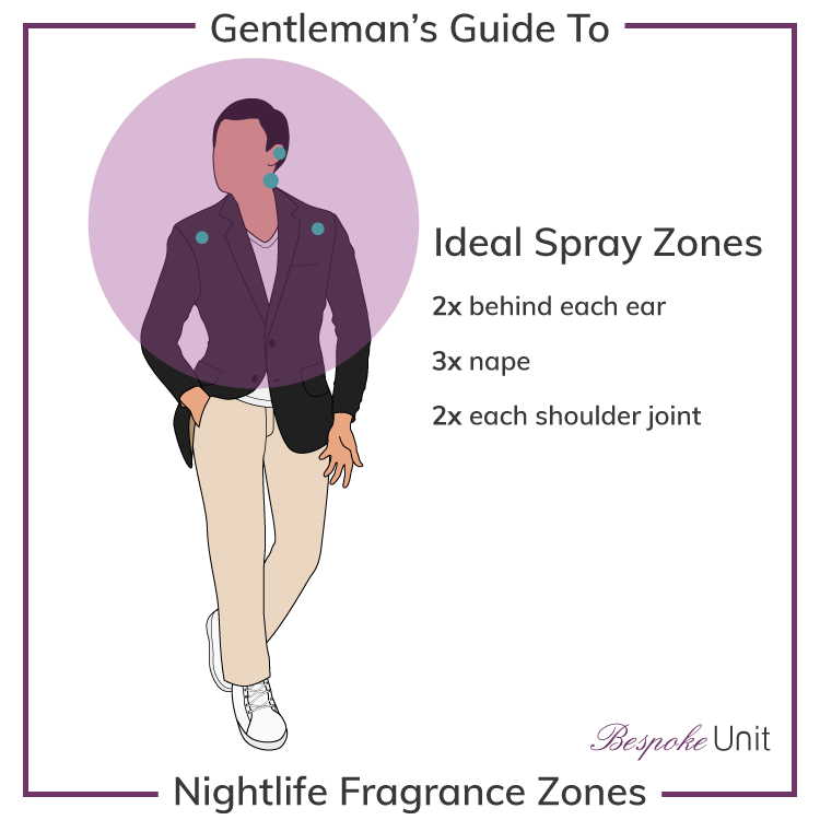 Men's Color Matching Style Guide | The GentleManual | Manuals