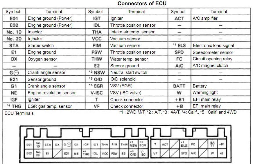toyota vios engine wiring diagram #4 | 123 | Toyota vios