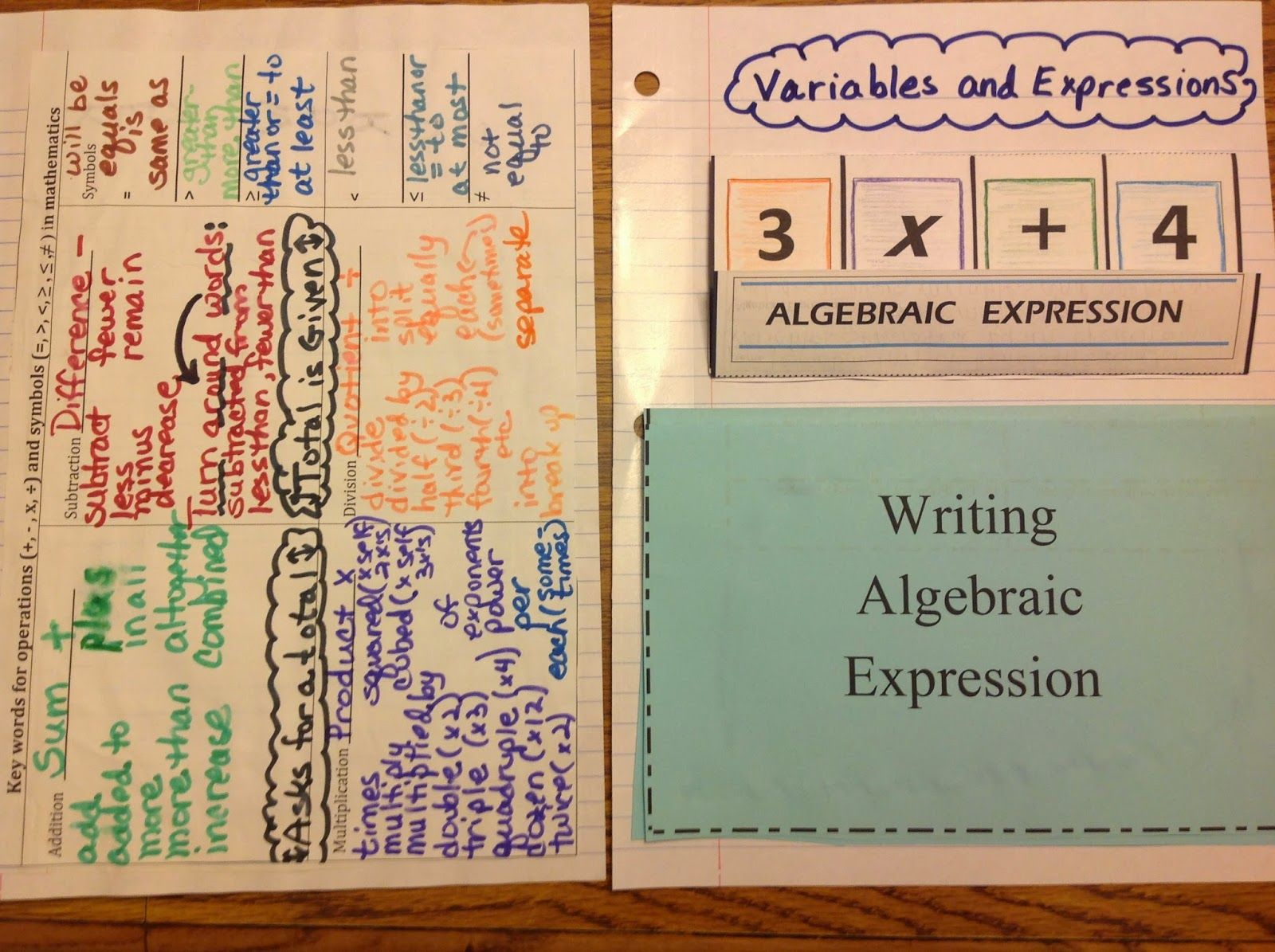 Algebraic Expression Foldable Equation Freak