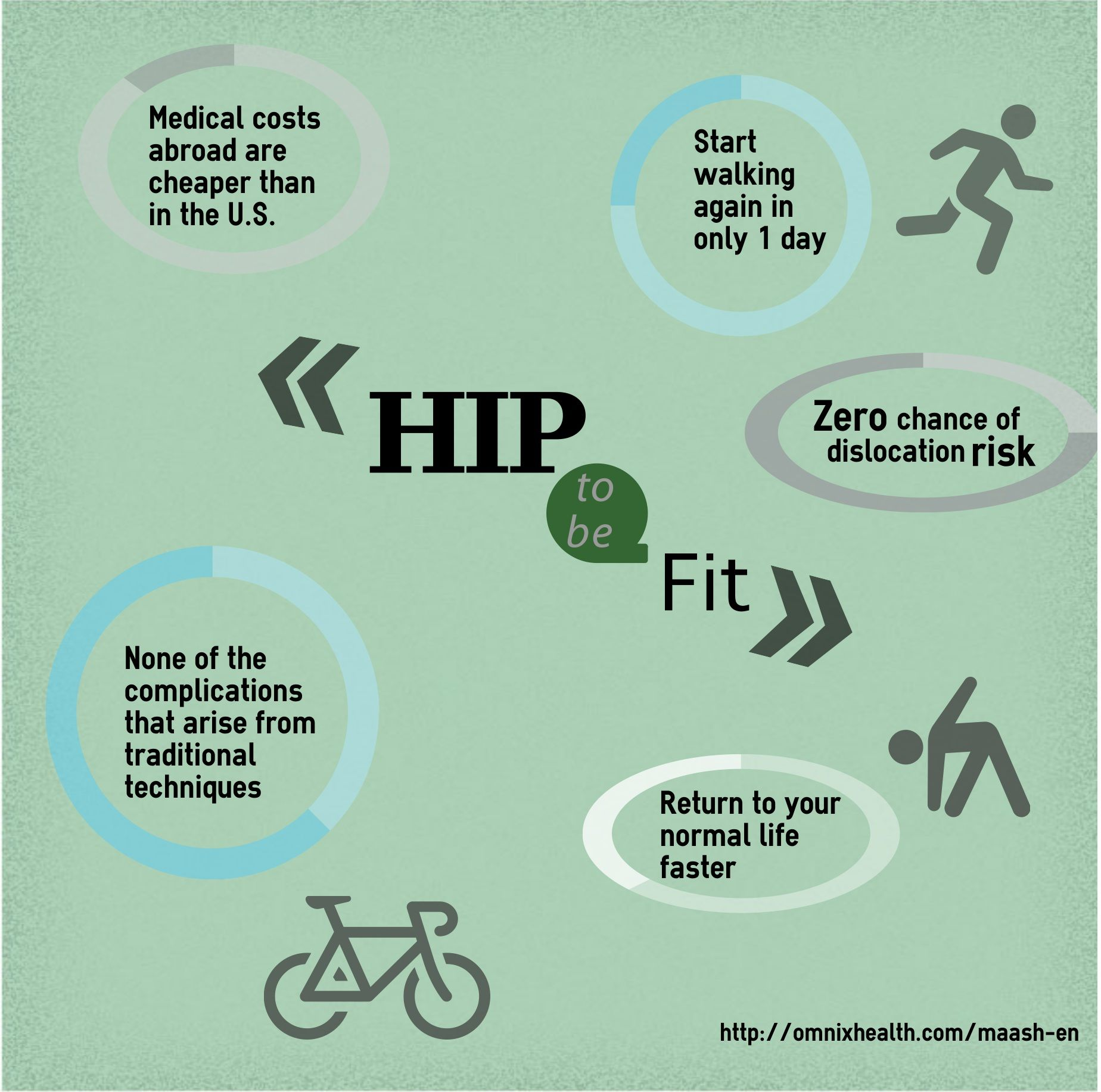 There Are So Many Health Benefits To A Speedy Recovery From Hip Surgery The Maash Technique Is The Only One With P Hip Replacement Surgery Hip Surgery Surgery