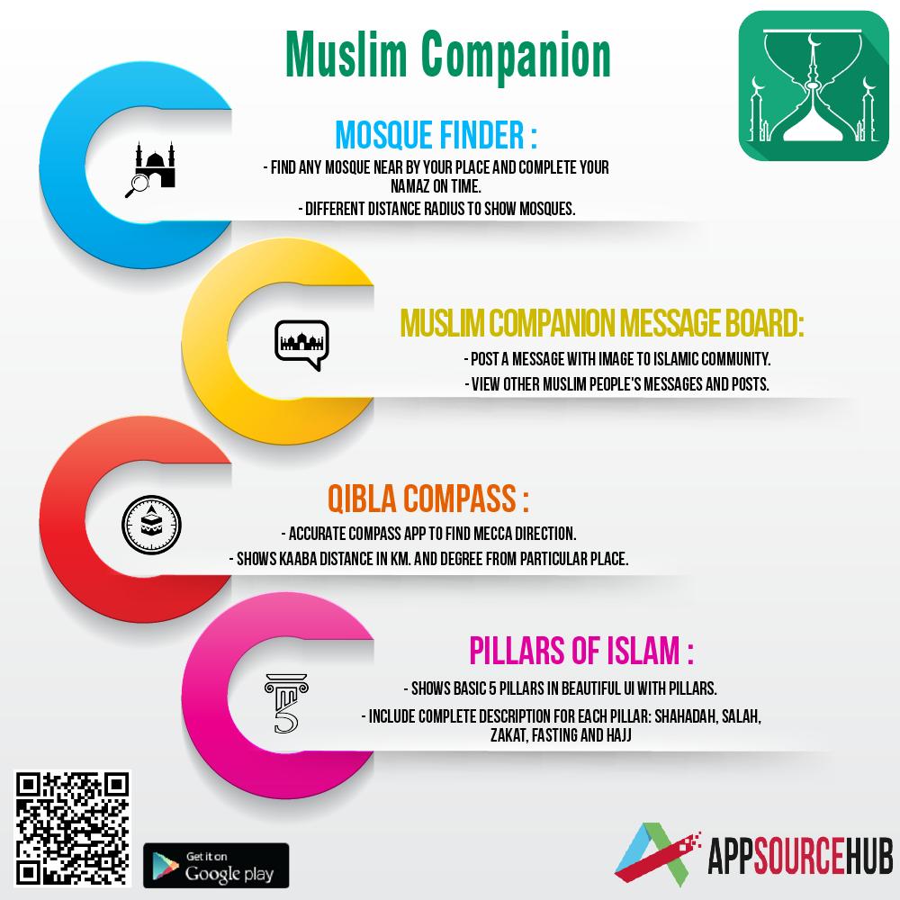 Download Qibla Finder app QiblaFinder