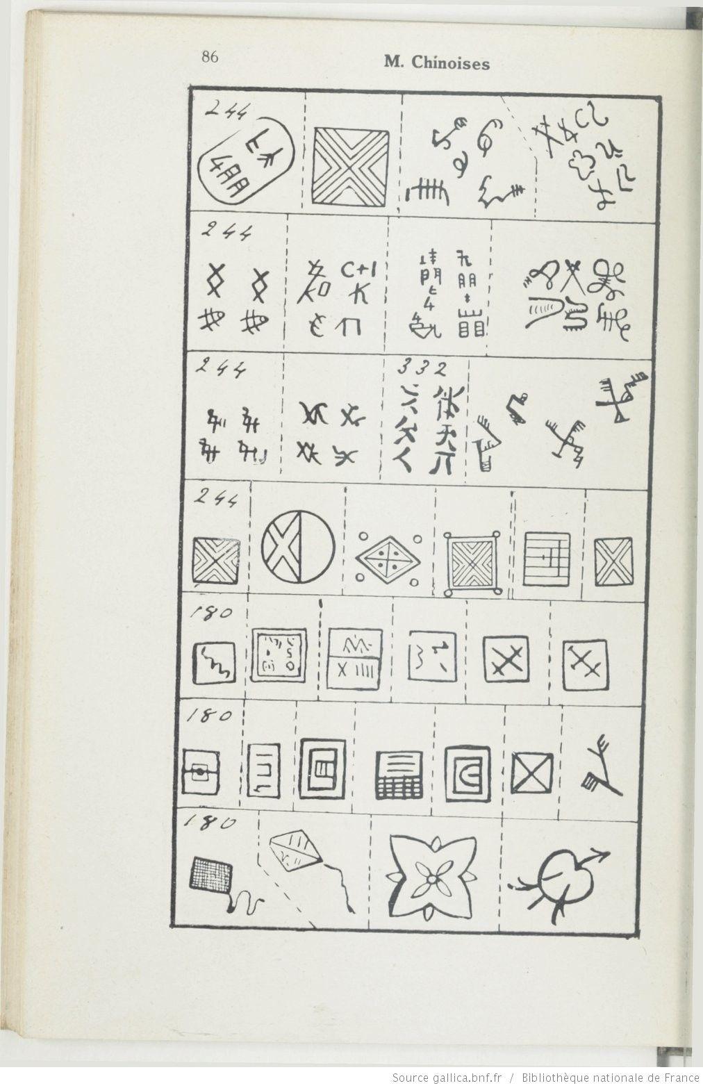 Résumé alphabétique des marques de porcelaines de toutes
