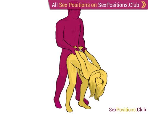 Prison-style sex position