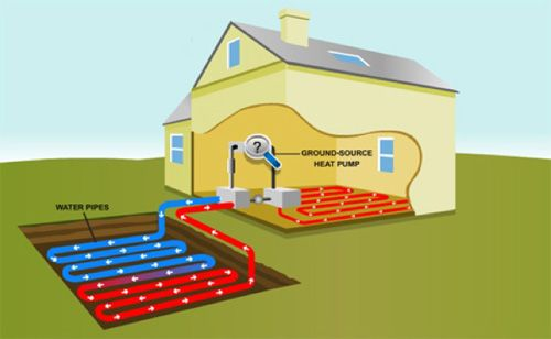 images about geothermal on Pinterest   Heat pump  Heating       images about geothermal on Pinterest   Heat pump  Heating and cooling and Heat pump system