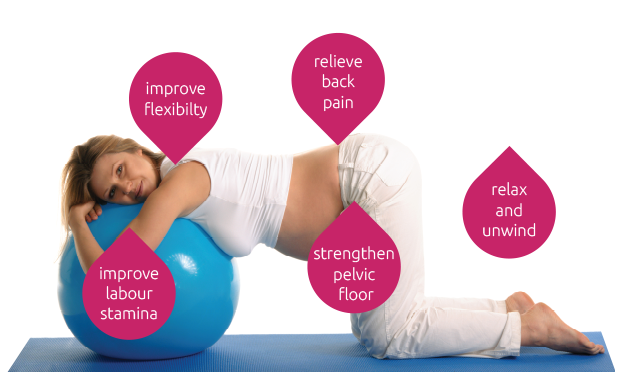 Pin on Best Clinical Pilates and Physiotherapist in Melbourne