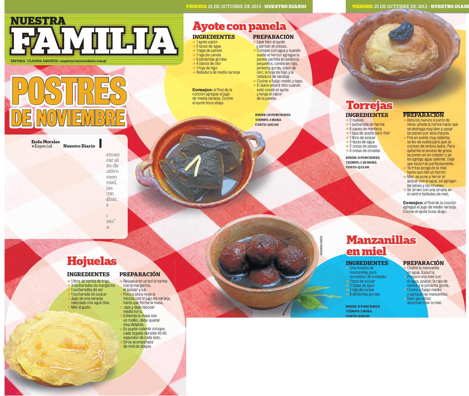 Blog de cocina con opciones creativas y tips de nutricion for Terminos de cocina