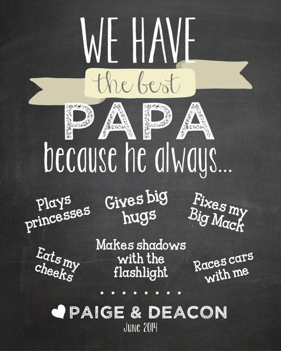 f950fbb2 FATHER'S DAY GIFT Customized Art for Dad, Papa or Grandpa - Printable -  Print at Home - Customize with your child's favorite things about their Dad,  ...