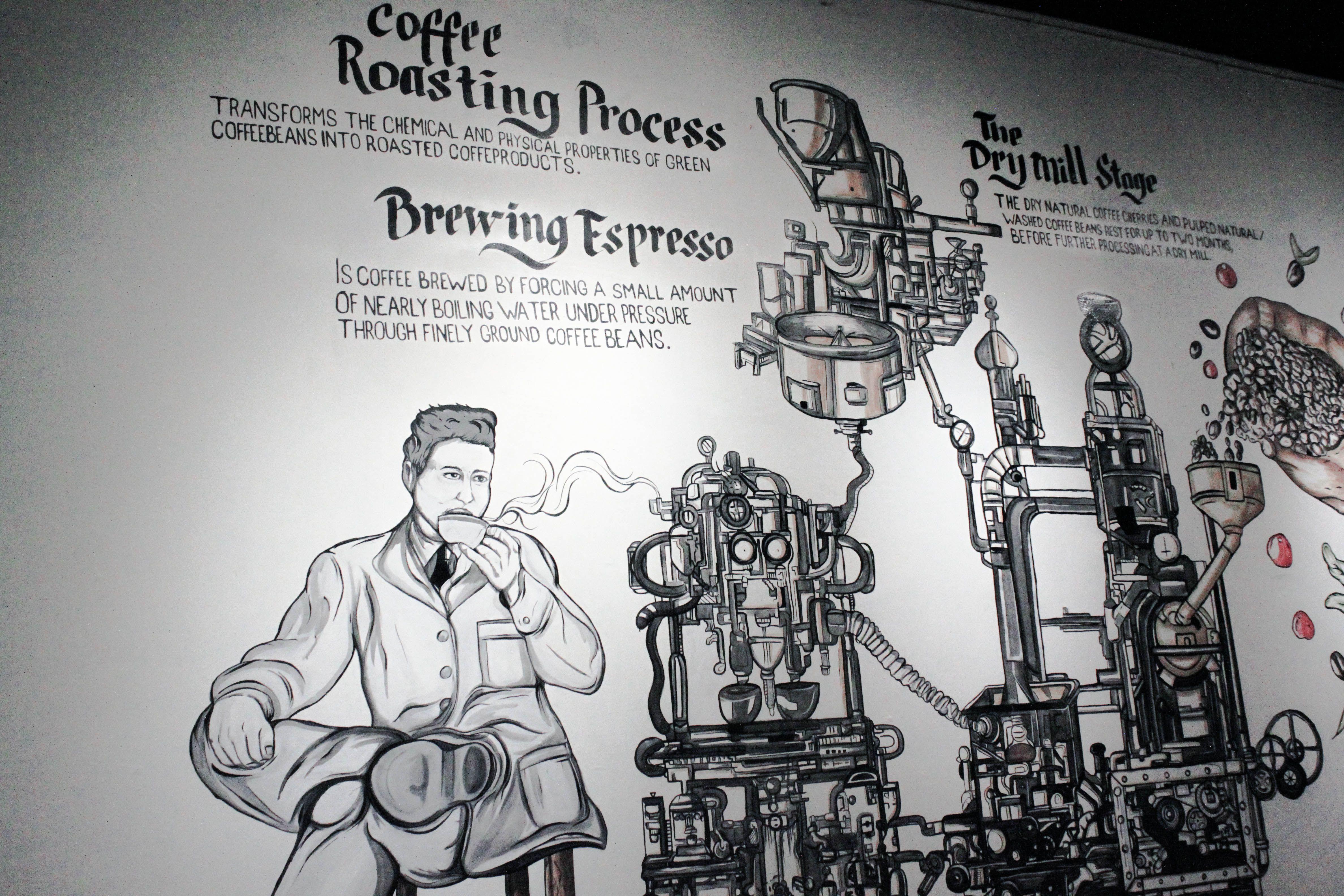Coffee process mural coffeeshop mural coffeeprocess for Mural indonesia