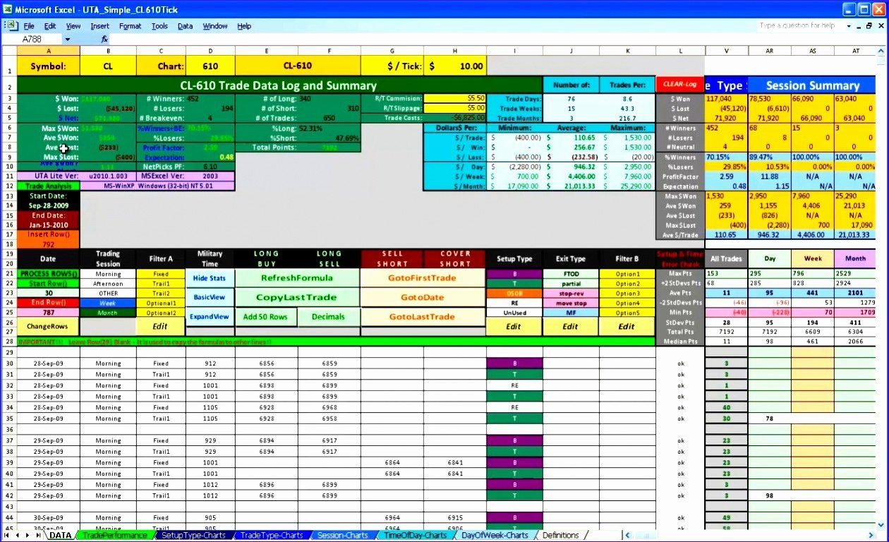 30 Production Planning Excel Template in 2020 Simple