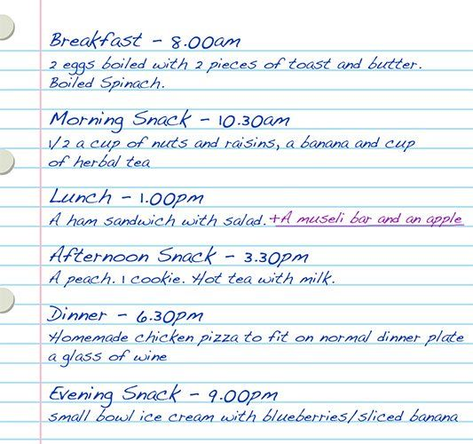 bulimia recovery meal plan