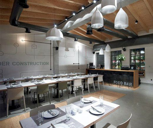 contemporary industrial design restaurant - zainteriora