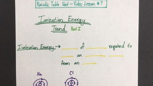 Ionization energy trend part i video lesson ionization energy and ionization energy trend part i periodic table unit video lesson 7 need a urtaz Gallery