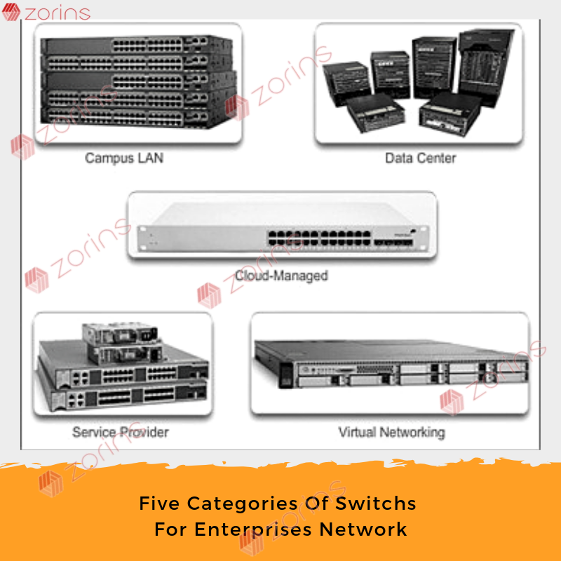 Here Are Five Categories Of Switch For Enterprises Network Cisco Networking Tips Networking Datasecurity Datacent Data Center It Network Networking