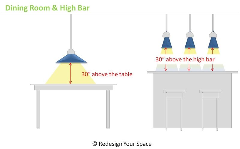 Hanging A Lighting Fixture In The Dining Room Or High Bar