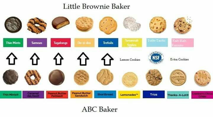 Lbb Amp Abc Cookie Varieties Girl Scout Cookie Names