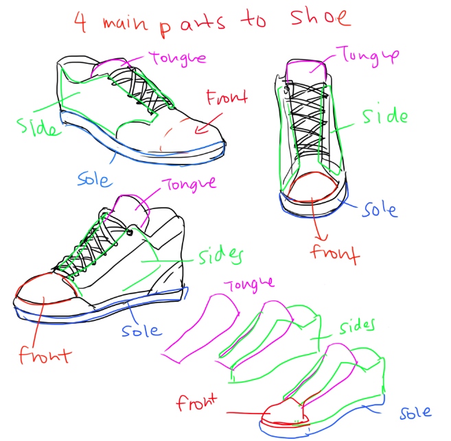 How to draw a trainer/sneaker. Found here http//kelpls