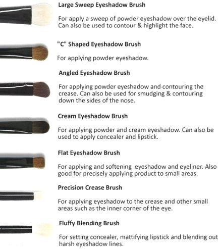 Photo of #Beginners #cheat #Eye #Ideas #Makeup #Shadows