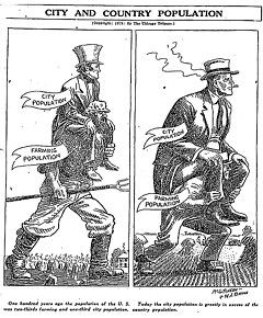 This Cartoon Says The City Population Started To Overwhelm America