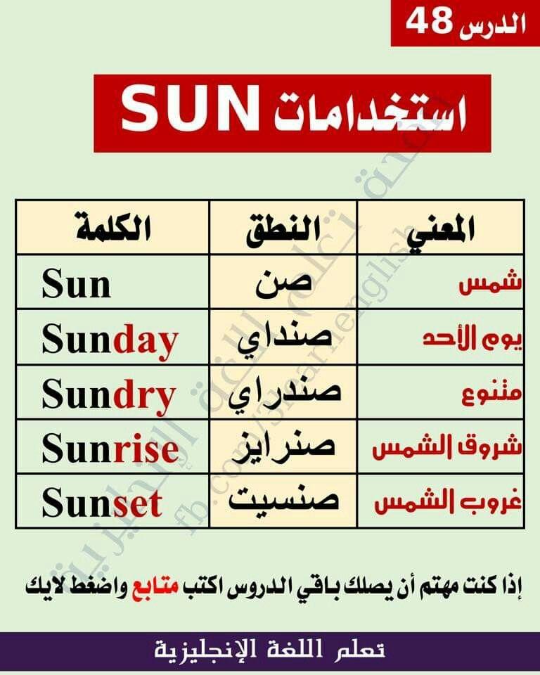 استخدامات Sun Learn English Words English Phrases Learn English
