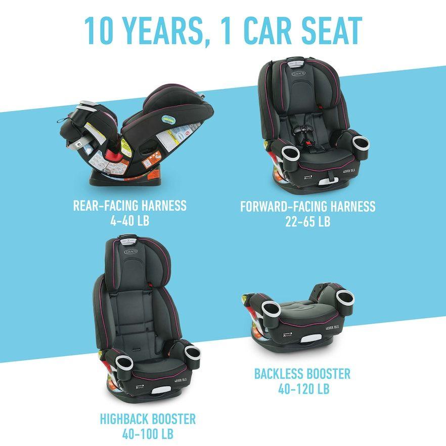 Graco 4ever Dlx 4 In 1 Convertible Car Seat Lofton Walmart Com In 2021 Car Seats Toddler Car Seat Child Car Seat