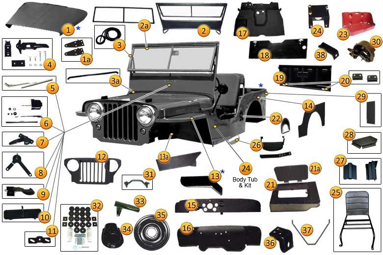 Body Parts For Vintage Cj S M38a1 Jeep Willys Parts Diagrams