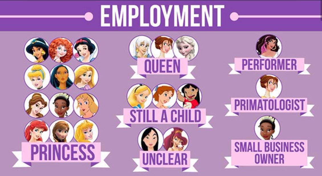 Disney girls' employment status Original disney