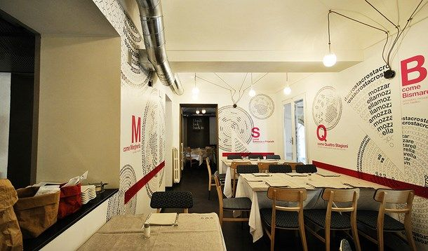 pizzeria wall artistic decoration pizza art – restaurant pizzeria