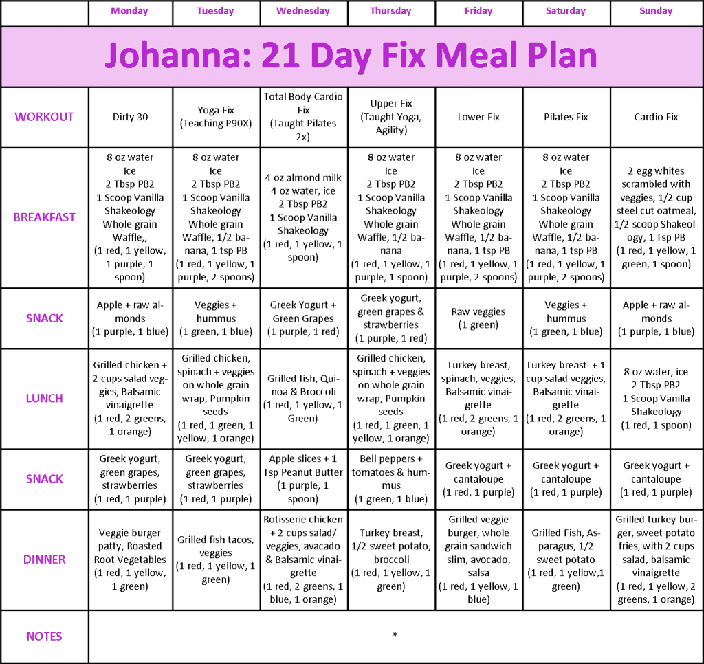 johanna's 21 day fix meal plan | nutrition plans | pinterest | meals