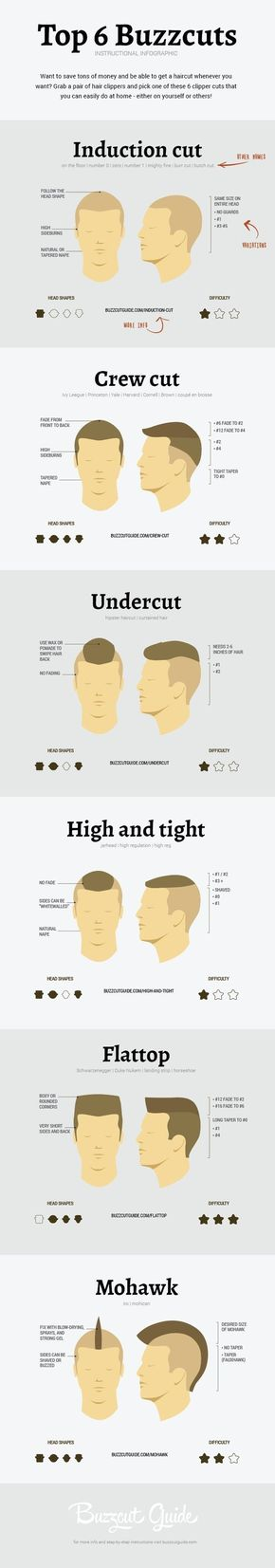 Not all buzzcuts are created equal.