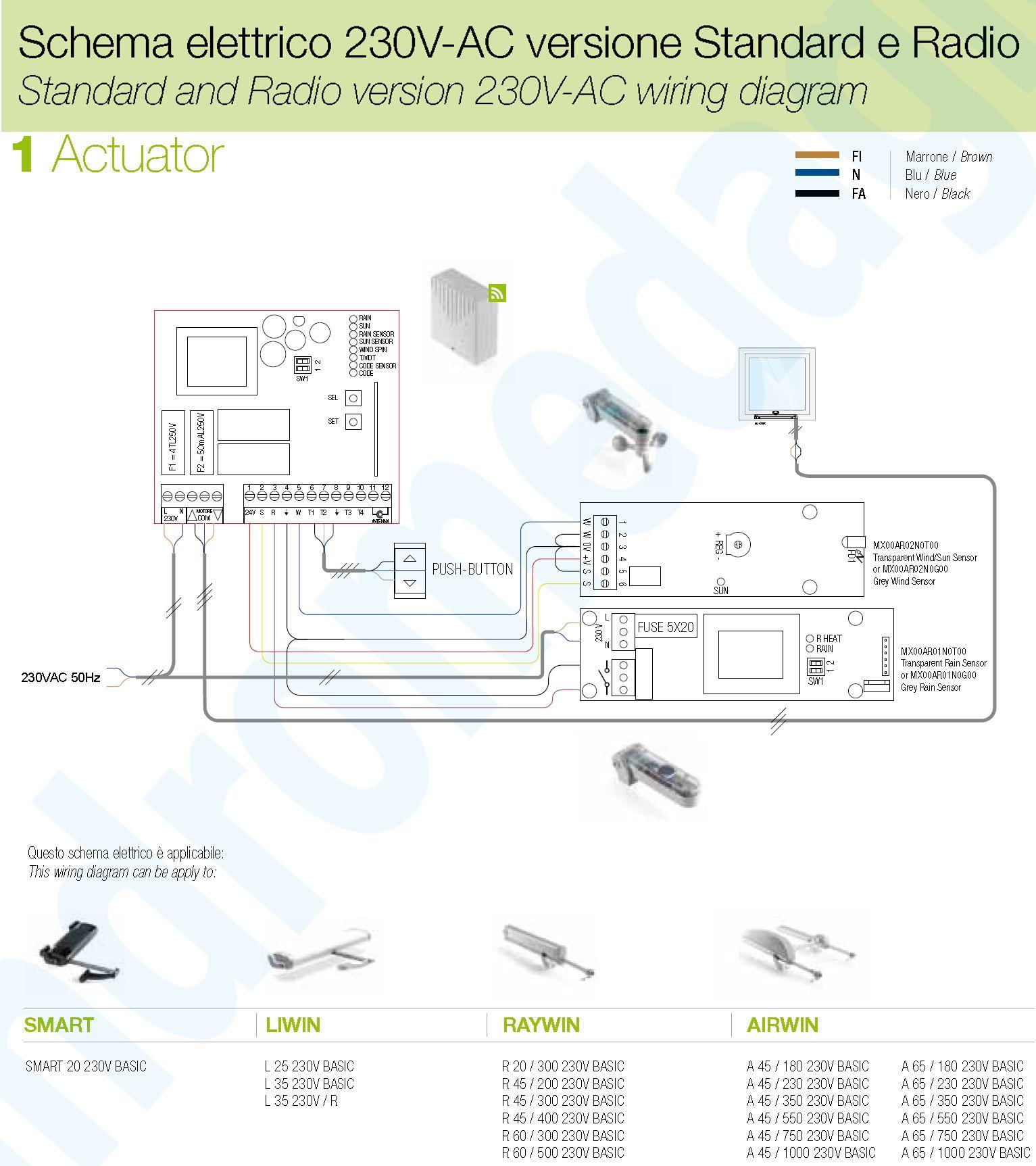 FAST 500N 230V C=200MM + UNITA' CONTROLLO 230V RADIO + R1 CONTROL BLU