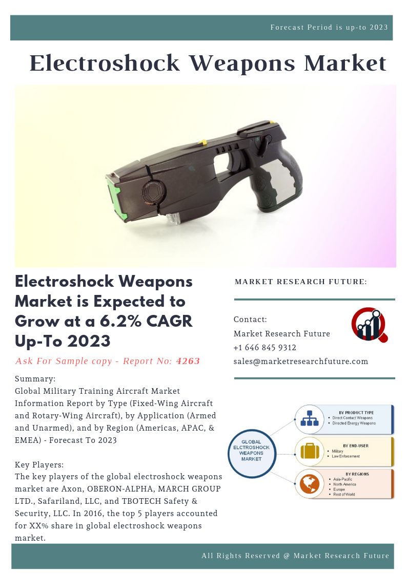 Global Electroshock Weapons Market by Product Type (Direct Contact
