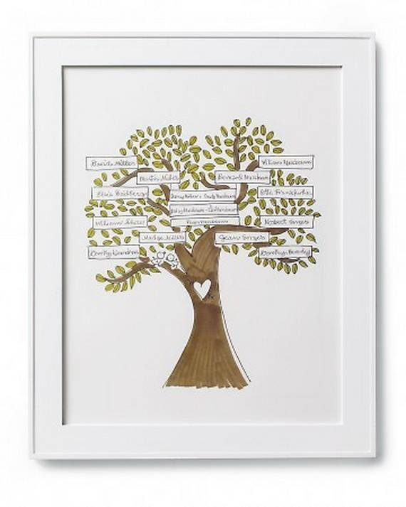 Family Tree Craft Template Ideas Tree Crafts Family Trees And