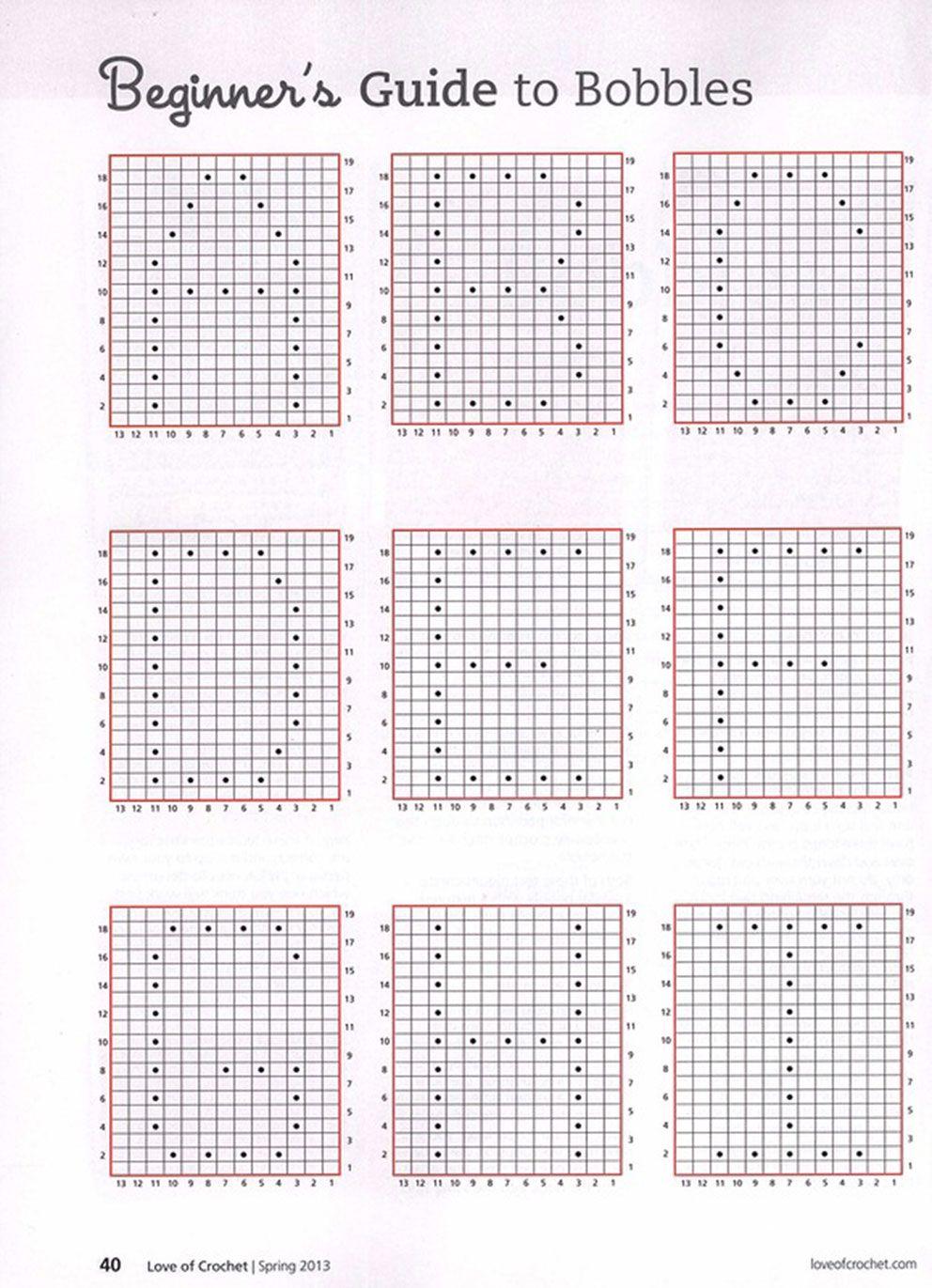 Beginner\'s Guide to Crochet Bobbles | Pinterest | Crochet, Bobble ...