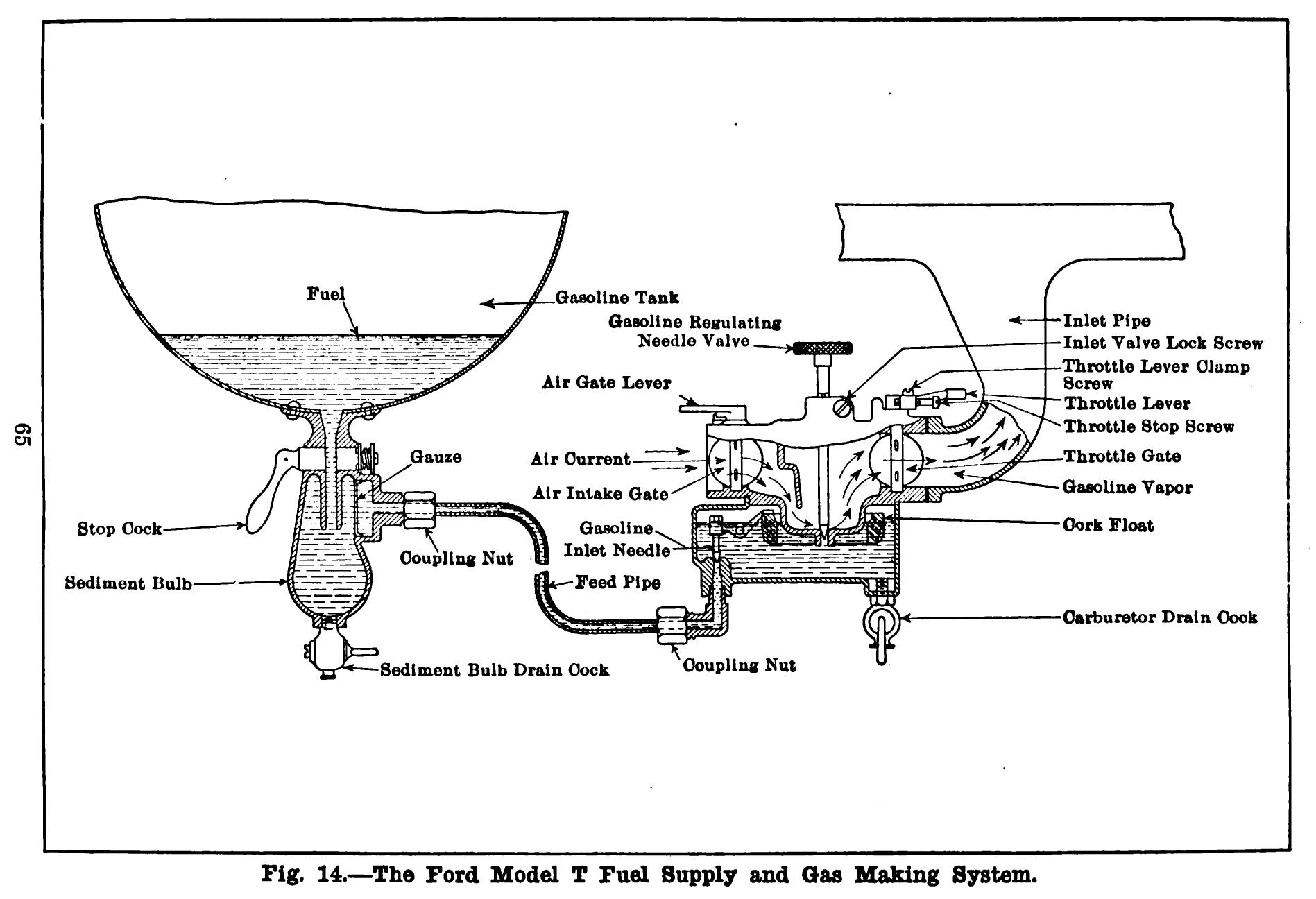 Model T Ford Car Figure 14