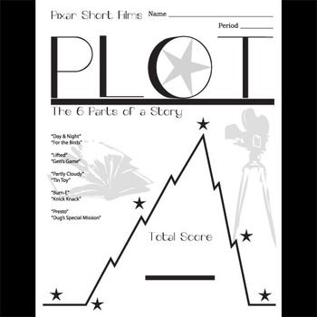 Plot Chart Diagram Arc - Pixar Short Films Study (w/ Answer Keys