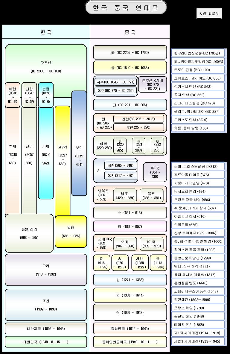 돈 의 역사 pdf