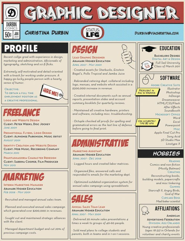 Pin by Sarah Sahadin on Resume design Pinterest - graphic artist resume examples