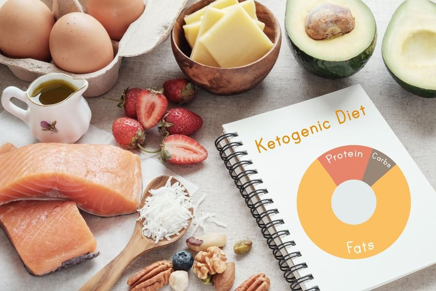 Dr James Kojian M D The Keto Diet Is The Latest Weight Loss